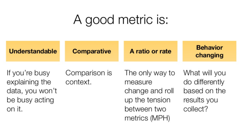 good quality of metrics