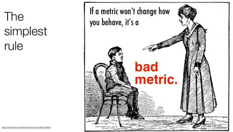 simplest rule of metric